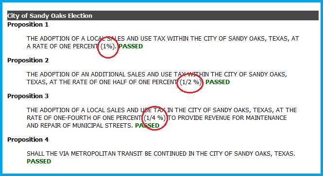 City of Sandy Oaks Election